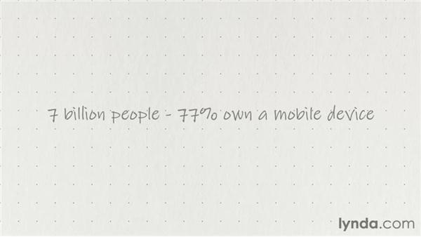 Understanding the mobile context: Responsive Design Fundamentals