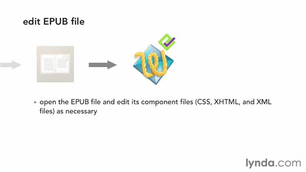How does an INDD file become an EPUB?: InDesign CS6 to EPUB, Kindle, and iPad