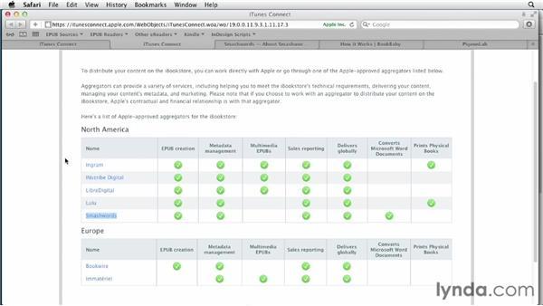 Using third-party aggregators: InDesign CS6 to EPUB, Kindle, and iPad