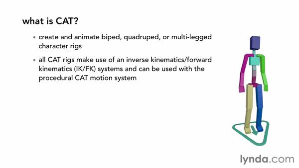 What is CAT?: Getting Started with CAT Rigging Tools in 3ds Max
