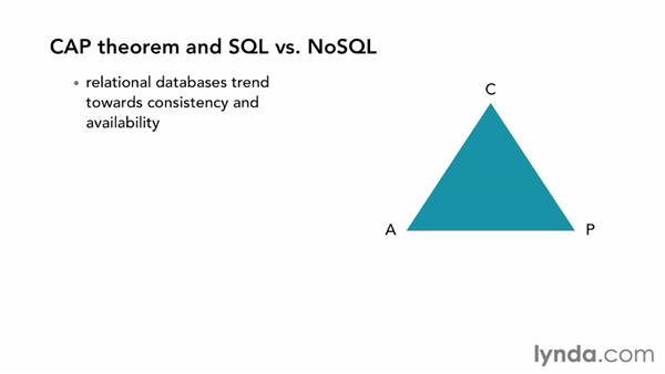 Understanding the CAP theorem: Up and Running with NoSQL Databases