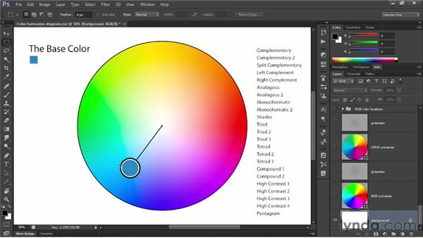 The 23 color harmony rules, diagrammed: Illustrator CS6 One-on-One: Advanced