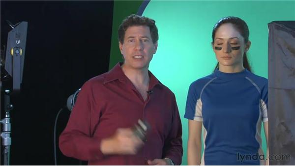 Working with a light meter: Green Screen Techniques for Video and Photography