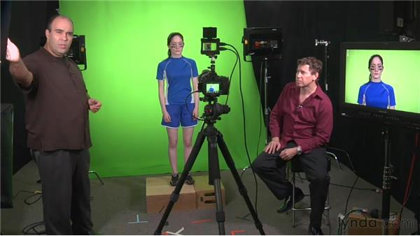Using constant lighting for photo and video: Green Screen Techniques for Video and Photography