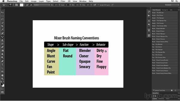 Categorizing and organizing brushes: Digital Painting: Architecture