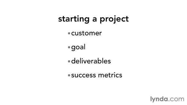 Welcome: Managing Small Projects