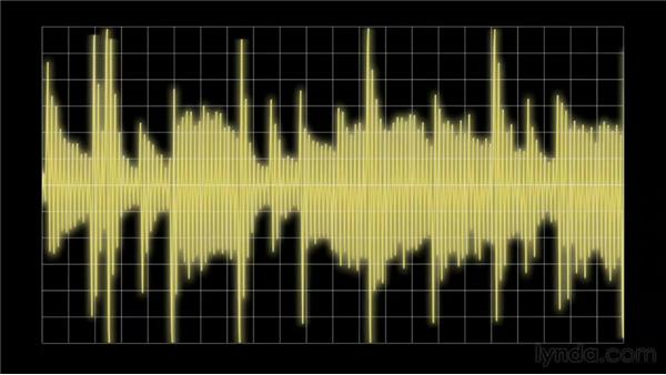 Understanding limiting: Audio Mastering Techniques