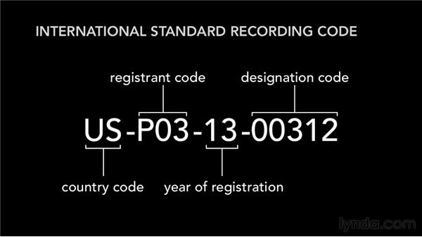 Using International Standard Recording Codes (ISRC): Audio Mastering Techniques