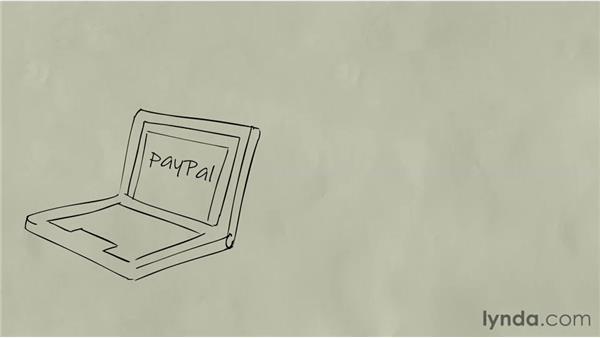 Establishing payment systems: Freelancing Fundamentals