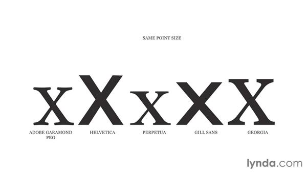 Size and measurements of type: Foundations of Typography