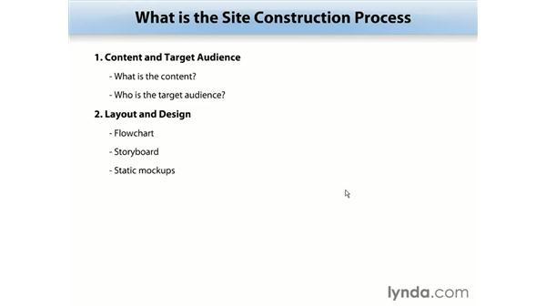 site construction process: Flash MX 2004 Beyond the Basics