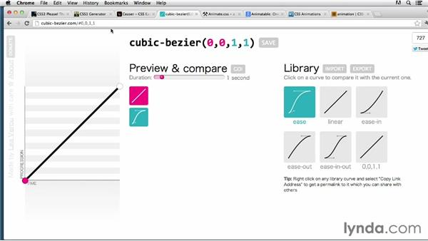 Helpful online tools for creating and building animations: CSS: Animations (2013)