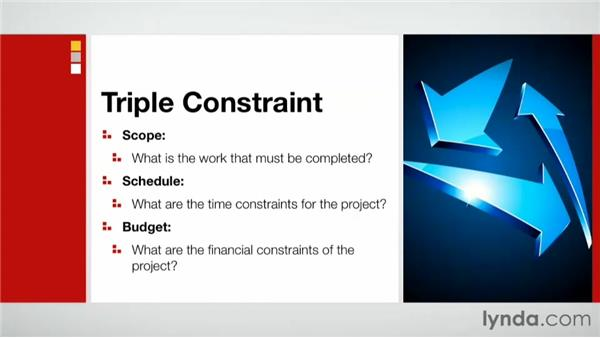 Understanding the triple constraint: Practical Project Management for Creative Projects