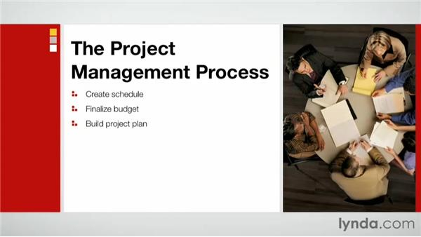 Overview of the project management process: Practical Project Management for Creative Projects