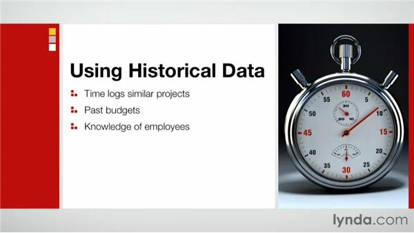 Using historical data: Practical Project Management for Creative Projects