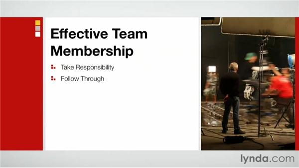 Outlining effective team membership: Practical Project Management for Creative Projects