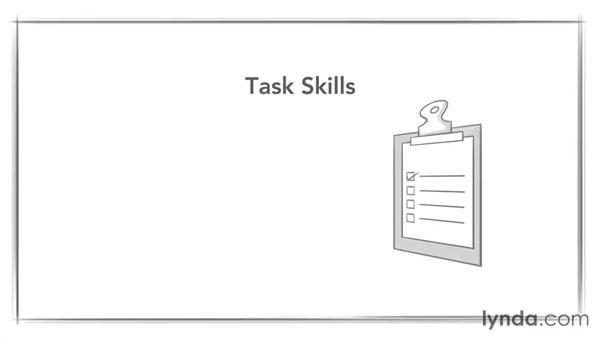 Evaluating your team: Delegating Tasks to Your Team