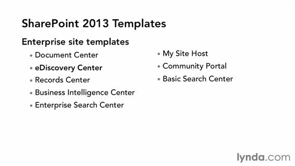 Exploring new and retired site templates: SharePoint 2013 New Features
