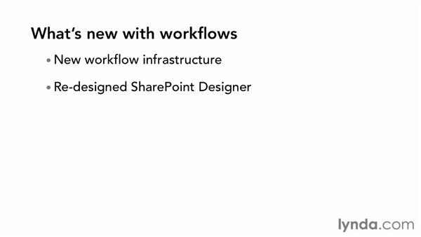 What's new with workflows: SharePoint 2013 New Features