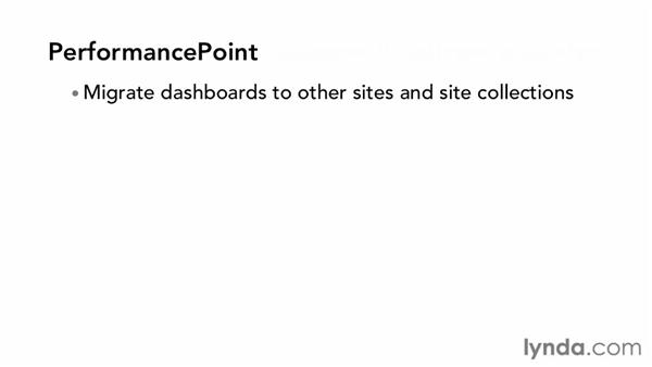 What's new with business intelligence: SharePoint 2013 New Features