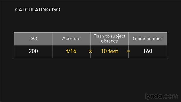 Making calculations based on ISO: Lighting for Photographers: Flash Exposure Fundamentals