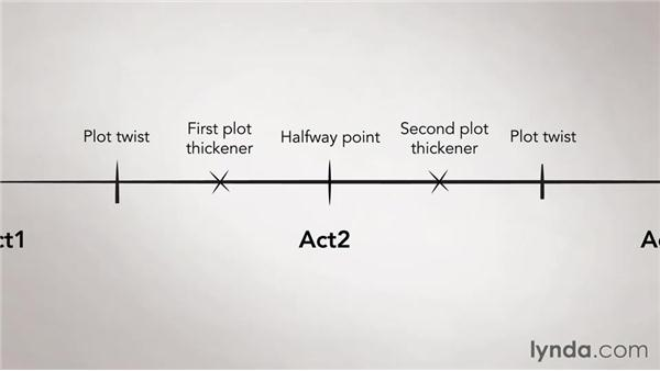 Your plot thickeners: Adding two new twists: Screenwriting Fundamentals
