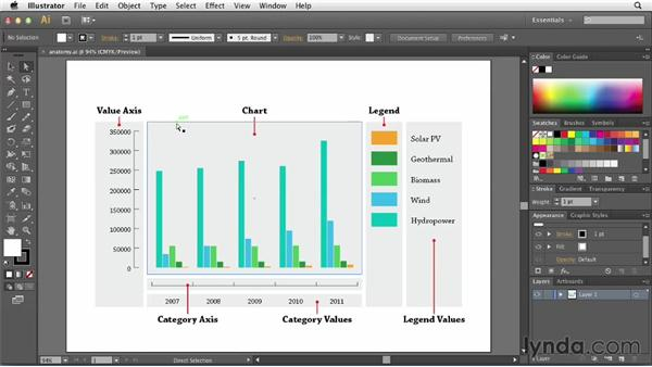 The anatomy of an Illustrator graph: Creating Infographics with Illustrator