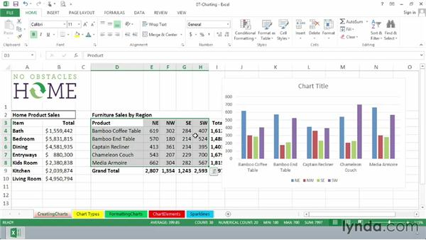 Creating charts: Excel 2013 Essential Training