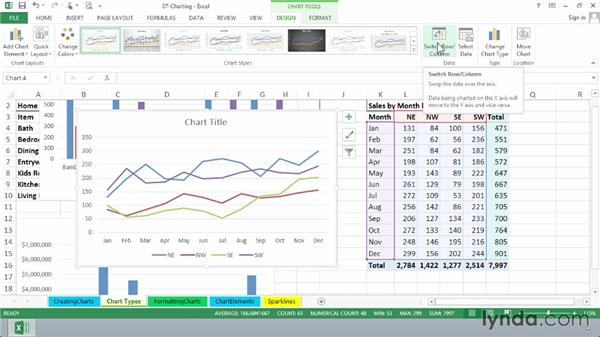Exploring chart types: Excel 2013 Essential Training