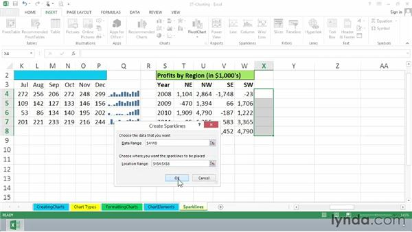 Creating in-cell charts with sparklines: Excel 2013 Essential Training