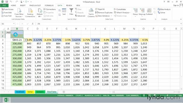 Using Data Tables: Excel 2013 Essential Training