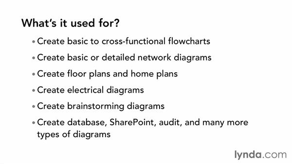 what is visio 2013? Switch Visio Diagram