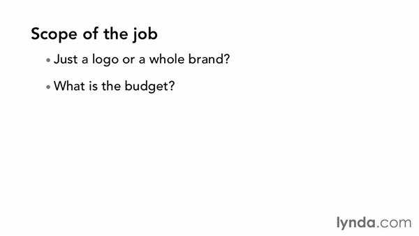 The scope of the job: Designing a Logo for a Media Company