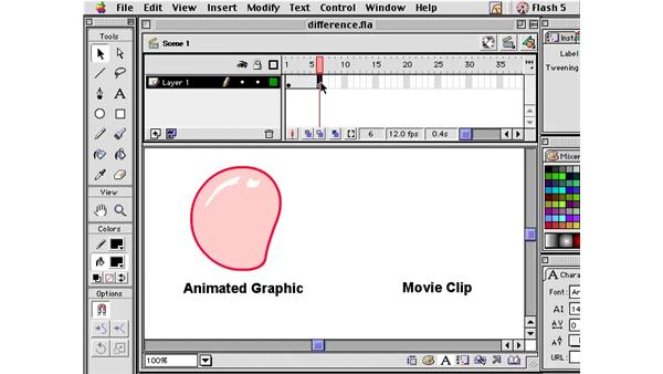 Animated Graphics Versus Movie Clips: Learning Flash 5