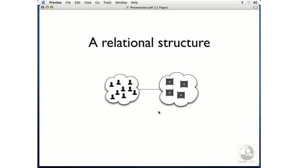 flat vs. relational: FileMaker Pro 7 Essential Training