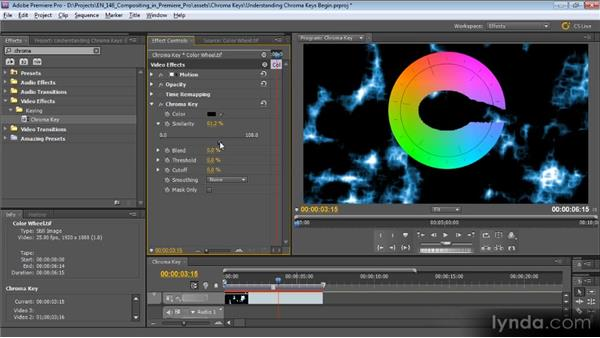 Chroma key controls: Compositing with Premiere Pro CS5.5