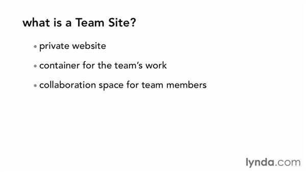 Team sites: The basics: SharePoint 2013 Essential Training