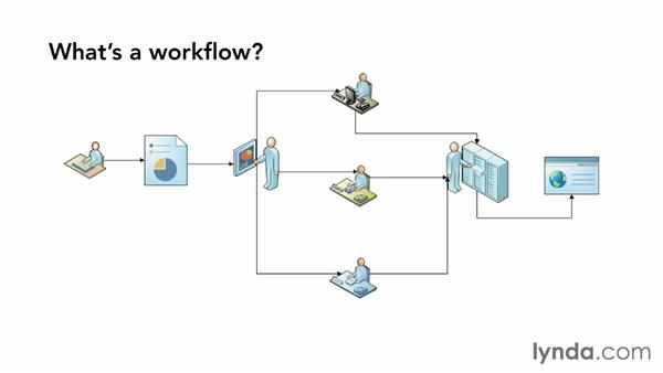 Workflows: The basics: SharePoint 2013 Essential Training