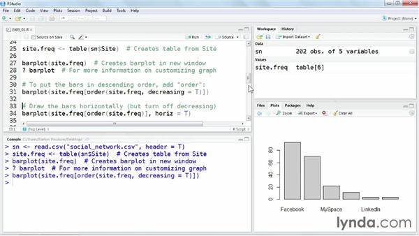 Creating bar charts for categorical variables: Up and Running with R