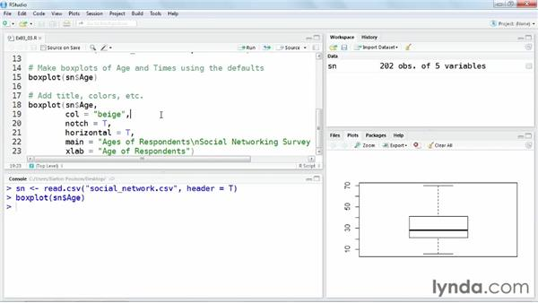 Creating box plots for quantitative variables: Up and Running with R
