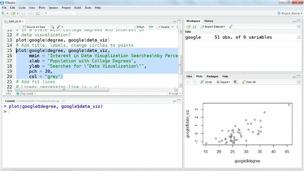 Creating scatterplots: Up and Running with R