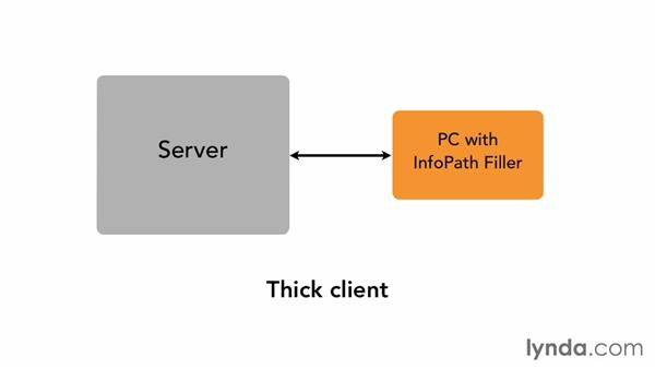 Understanding browser, or thin-client, forms: InfoPath 2013 Essential Training