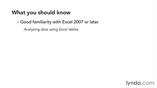 What you should know before watching this course: Excel 2013: Pivot Tables in Depth