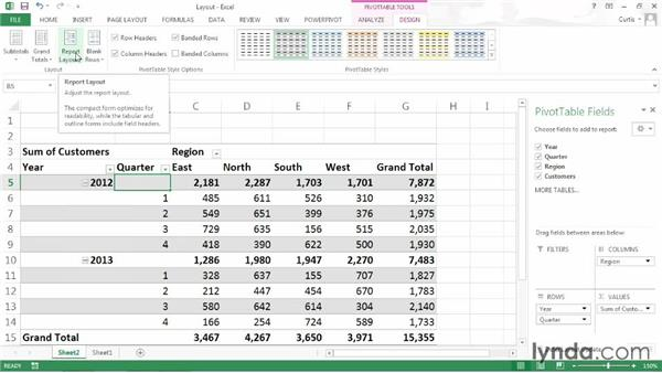 Changing the PivotTable layout: Excel 2013: Pivot Tables in Depth