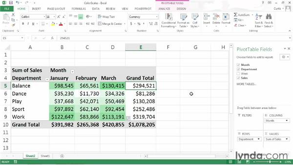 Formatting cells using color scales: Excel 2013: Pivot Tables in Depth
