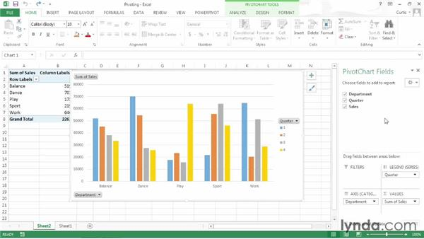 Pivoting a PivotChart: Excel 2013: Pivot Tables in Depth