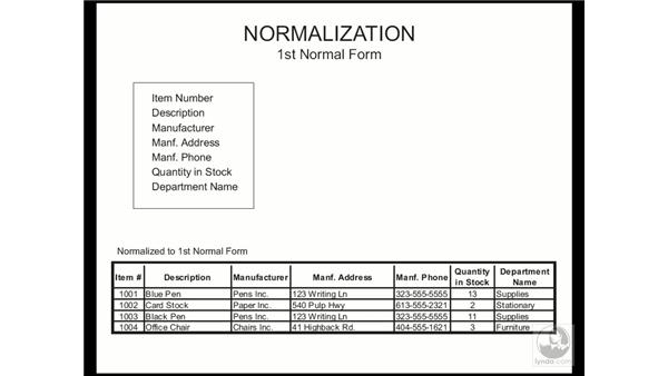 normalization: Access 2003 Essential Training