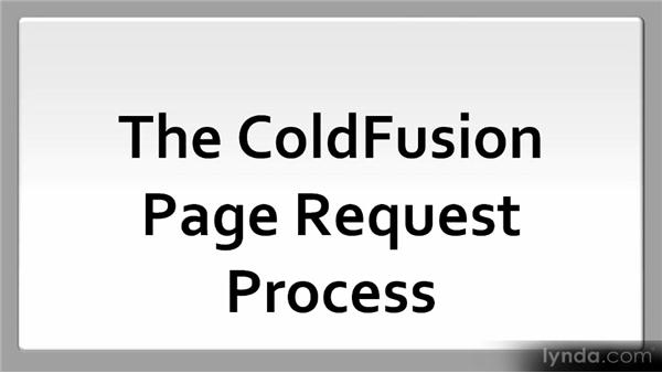 What is ColdFusion?: Getting Started with ColdFusion 10