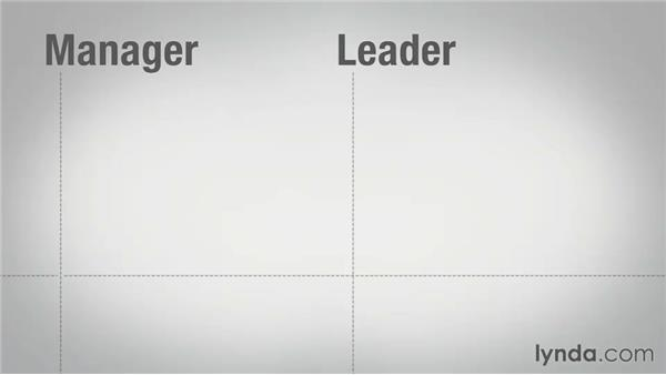 Becoming a leader: New Manager Fundamentals