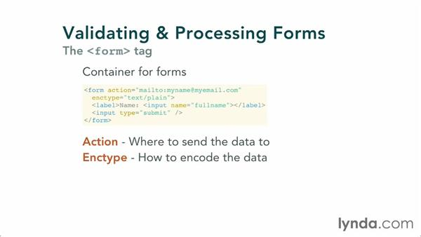 Using the form tag: Validating and Processing Forms with JavaScript and PHP